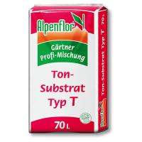 Alpenflor Tonsubstrat Typ T Beitragsbild